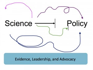 science-policy-slide-FrankHu